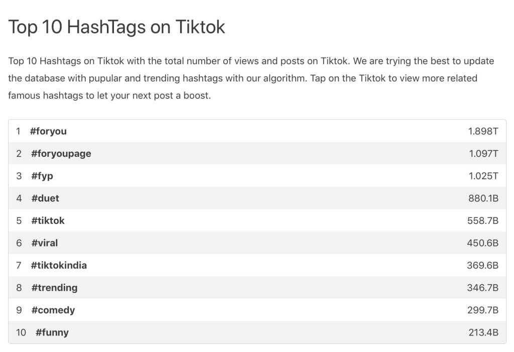 Popular hashtags on TikTok